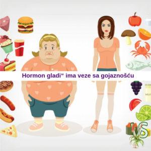 Kako brzo izgubiti težinusagoriti masnoću i postati zdravija?